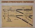 Схема стрелочного перевода комментариев: 0 Gelio.