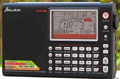 Приемники/сканеры - CQHAM.RU Обзоры радиоаппаратуры