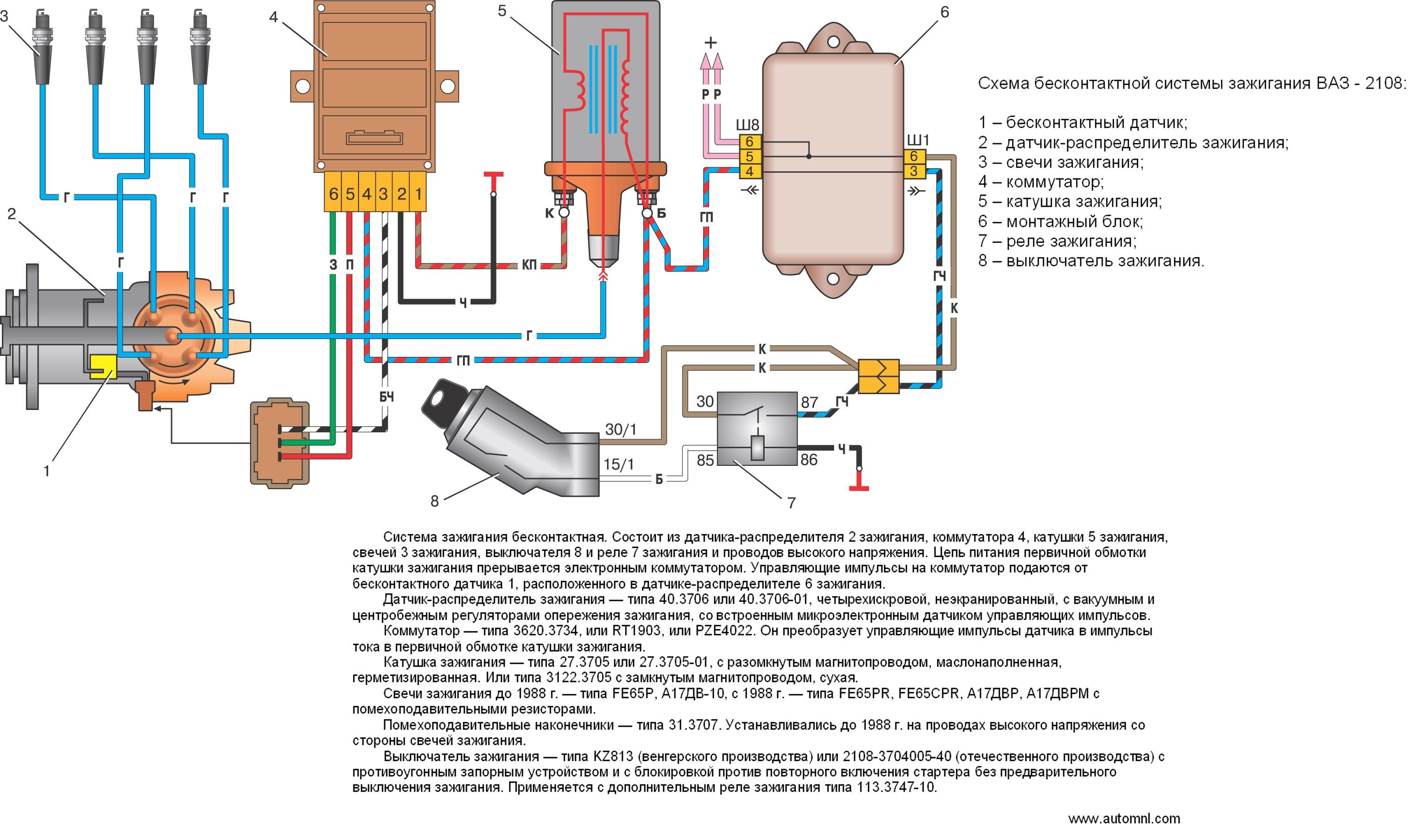 Схема прибора проверки катушки зажигания
