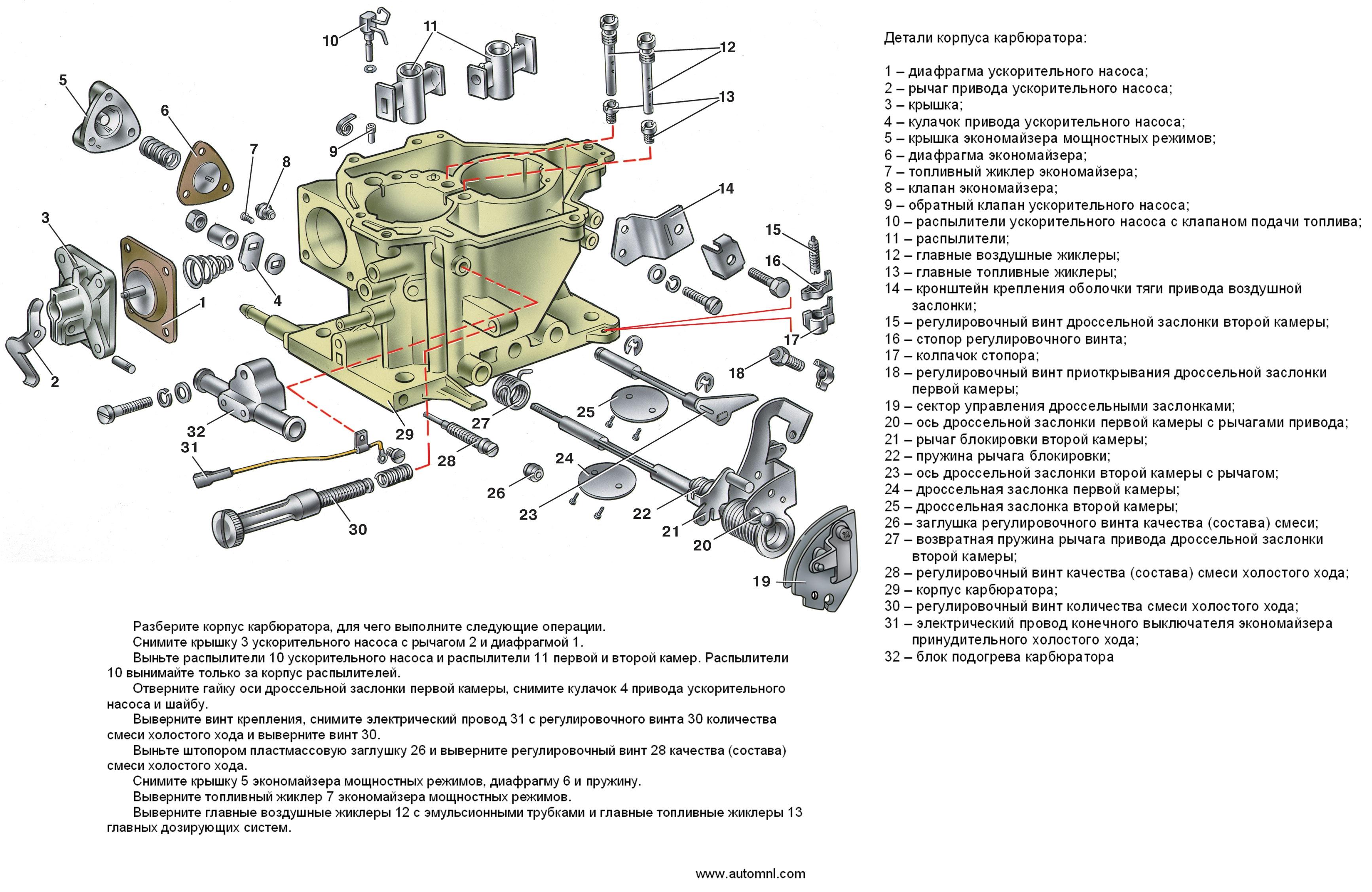 Руководство по ремонту ваз 2109 карбюратор