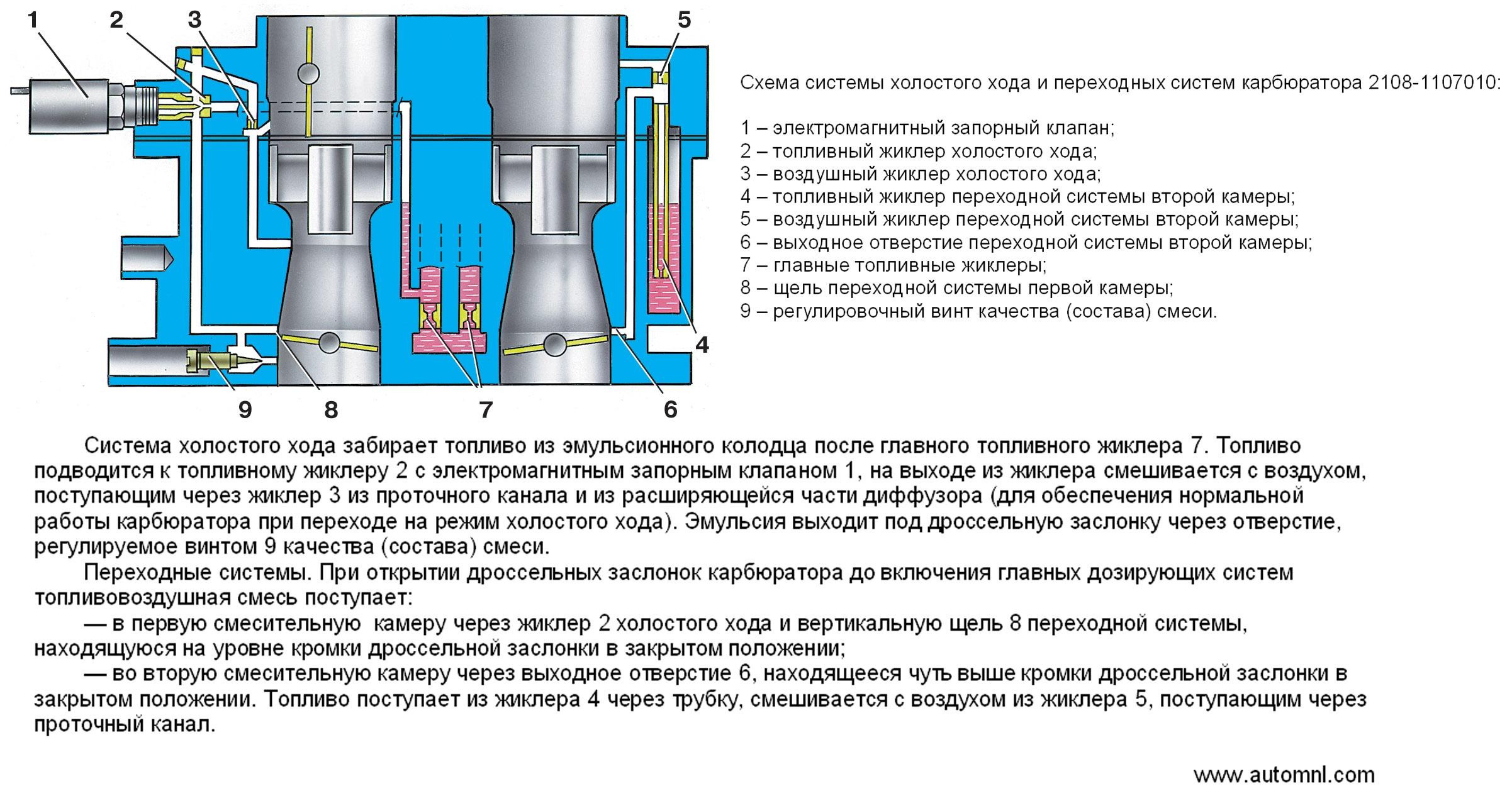 Электромагнитный бензиновый клапан устройство 51