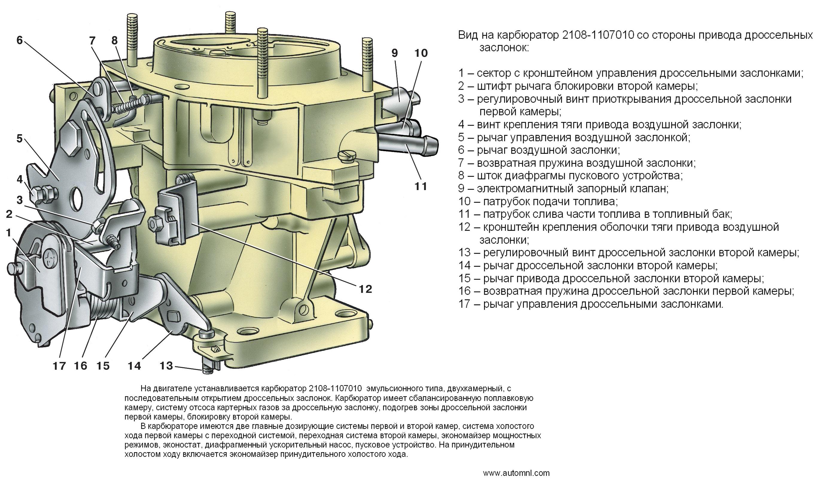 Схема автоподсоса на карбюратор